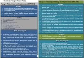 The image is available for download in high resolution quality up to 4724x3780. Desain Pengembangan Pendidikan Inklusif Nasional 2019 2024 Jogloabang