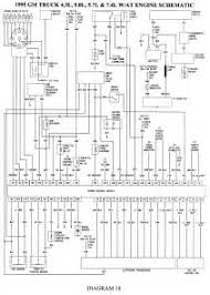 2005 chevrolet silverado wiring diagram images wiring diagram wiring diagram for 2005 chevy silverado 4 3 wiring