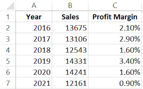How To Add A Secondary Axis In Excel Charts Easy Guide