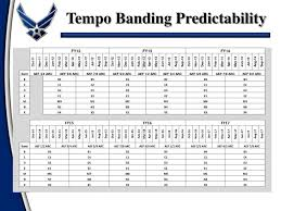 Aef Tempo Band Chart Related Keywords Suggestions Aef