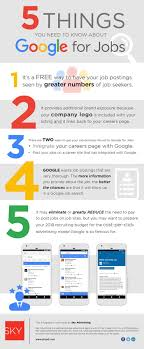 Infographic 5 Things You Need To Know About Google For Jobs Sky