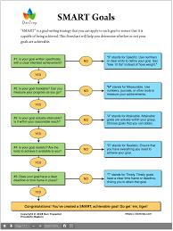 Learn Smart Goal Setting Flow Chart Dan Trepanier