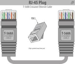 computer store in karachi rj45 colors and wiring guide diagram tia ethernet