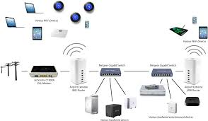 networking sporadic high latency on my home network super user actiontec ecb6200 at Actiontec Network Diagram