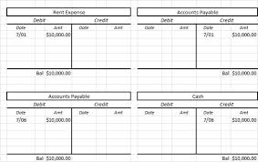 Accounting Debits And Credits Chart T Account Accountingtools