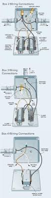 280 best electrical how's images on pinterest electrical outlets Diagram For 3 Wire Grounding 220 Volt With Interruter how to install surface mounted wiring and conduit