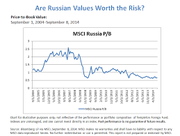 Msci Russia Index Chart A Revolutionary Idea Investing In Europe Franklin Templeton