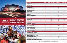 Falcons Season Tickets Mercedes Benz Stadium