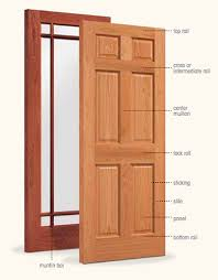door diagram interior commercial door diagram freshittips 0pening psl composit door material useof opening pls composit door