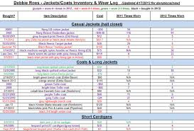 Clothing Inventory Spreadsheet Clothing Inventory Spreadsheet On Spreadsheet For Mac How To Make A
