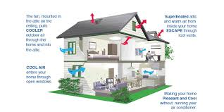 quiet cool fan install escondido quietcool whole house fan Whole House Fan Wiring Diagram quiet cool fan install escondido whole house fan wiring diagram 2 speed