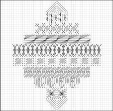 Caron Watercolours Chart Free Patterns