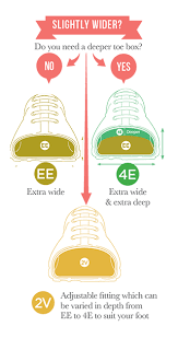 Why Wider Fit Shoes Are Perfect For Wide Feet Wider Fit Shoes