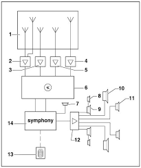 2001 audi a6 stereo wiring diagram wiring diagram and schematic audi car radio stereo audio wiring diagram autoradio connector