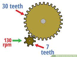 image led determine gear ratio step 8