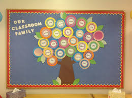 Image Family Friends Back To School With Our New Classroom Family Tree Pinterest Back To School With Our New Classroom Family Tree Bulletin Board
