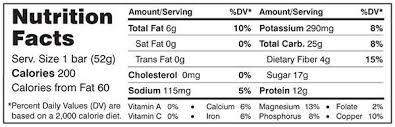 zing bar blueberry nutrition