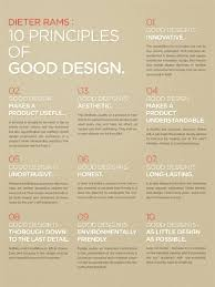 Ten Commandments Of Web Design Weve Read Dieter Ramss 10 Commandments Graphic Design