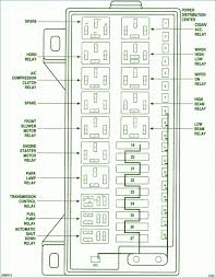 2002 dodge neon fuse box diagram manual poslovnekarte com 2002 dodge neon fuse box scintillating 2005 dodge neon fuse box location gallery best
