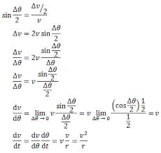 centripetal velocity equation. http://blogs.msdn.com/photos/matthew_van_eerde/images/ centripetal velocity equation h