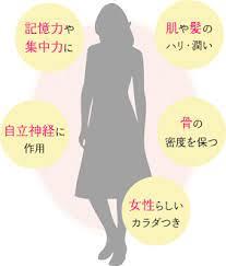 女性 ホルモン 増やす
