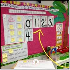 5 Tips For Teaching Number Sense Number Talks That Impact