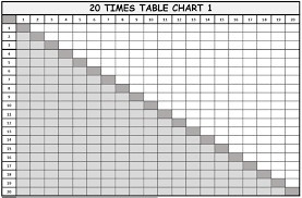 Multiplication Chart That Goes Up To 20 1 To 20 Multiplication Tables And Charts Free Downloads