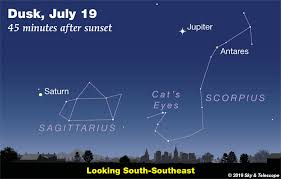Sky Chart July 2018 This Weeks Sky At A Glance July 19 27 Sky Telescope