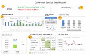 excel service excel dashboard examples templates ideas more than 200
