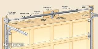 torsion spring for garage doorGarage Door Coil Garage How To Install Home Depot Garage Door