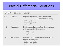 2 4ac example 0 ellipticlaplace equation steady state with 2 spatial dimensions 0 parabolicheat conduction equation time variable with