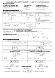 Контрольная работа № Постоянный электрический ток  постоянный электрический ток и его характеристики