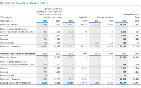 definitions of balance sheet balance sheet disclosures ksb 10