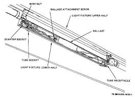 parts fluorescent light fixture ballast tm 10 3610 203 14 chapter 20 repair of fluorescent lamp assembly 20 1 general two