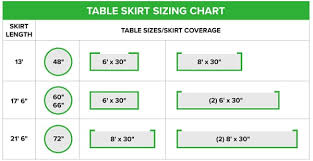 Twine Size Chart And Table Types Of Table Skirting Everything You Need To Know