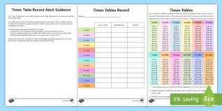 Times Tables Chart Ks2 Maths Resource Teacher Made