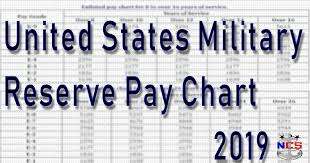 Military Reserve Retirement Pay Chart 2013 Enlisted Pay Chart 2019 25 Best Military Pay And Benefits