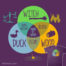 Python Venn Diagram Witch Identification Shirtoid