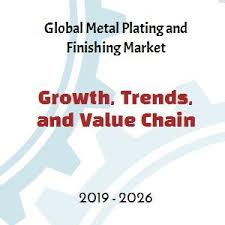 Global Metal Plating And Finishing Market High Growth