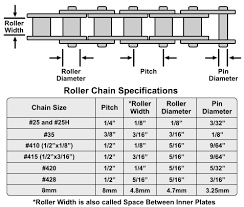 Motorcycle Chain Chart Electric Scooter Bicycle Pocket Bike And Go Kart Chain