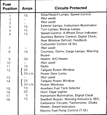 1986 f 150 diagram fuse box 5 0 engine and dealer installed a c 08 Ford F150 Fuse Box Diagram 08 Ford F150 Fuse Box Diagram #49 08 ford f150 fuse box diagram