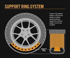 Bmw Run Flat Tyre Pressures Chart Run Flat Tires How They Work Bridgestone Tires
