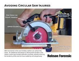 miter saw accidents. in order to achieve the proper two-handed operation of saw, workpiece cannot be supported by operator. modern saw instruction manuals, miter accidents