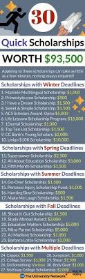 welcome writers these scholarships require you to write essays  some just require filling out a form to enter and others require writing less than 500 words there are no long essays