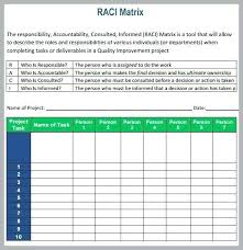 Raci Chart Template Excel Raci Template Excel Free Chanceinc Co