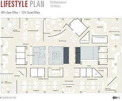 office design layout plan. Office Design Layouts Your Home Layout Interior Plan . S