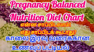 Top Pregnancy Food Chart To Get Healthy Baby What Are Super