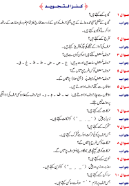 Urdu Grammar Charts Image Result For Makharij Chart In Urdu School Worksheets
