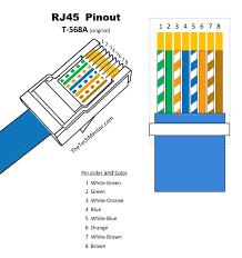 easy rj45 wiring rj45 pinout diagram steps and video rj 45 pinout t568 a wiring diagram