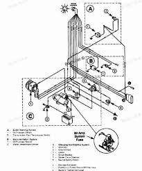 210 sea ray wiring diagram wiring diagrams best 210 sea ray wiring diagram wiring diagram library sea ray seats 210 sea ray wiring diagram